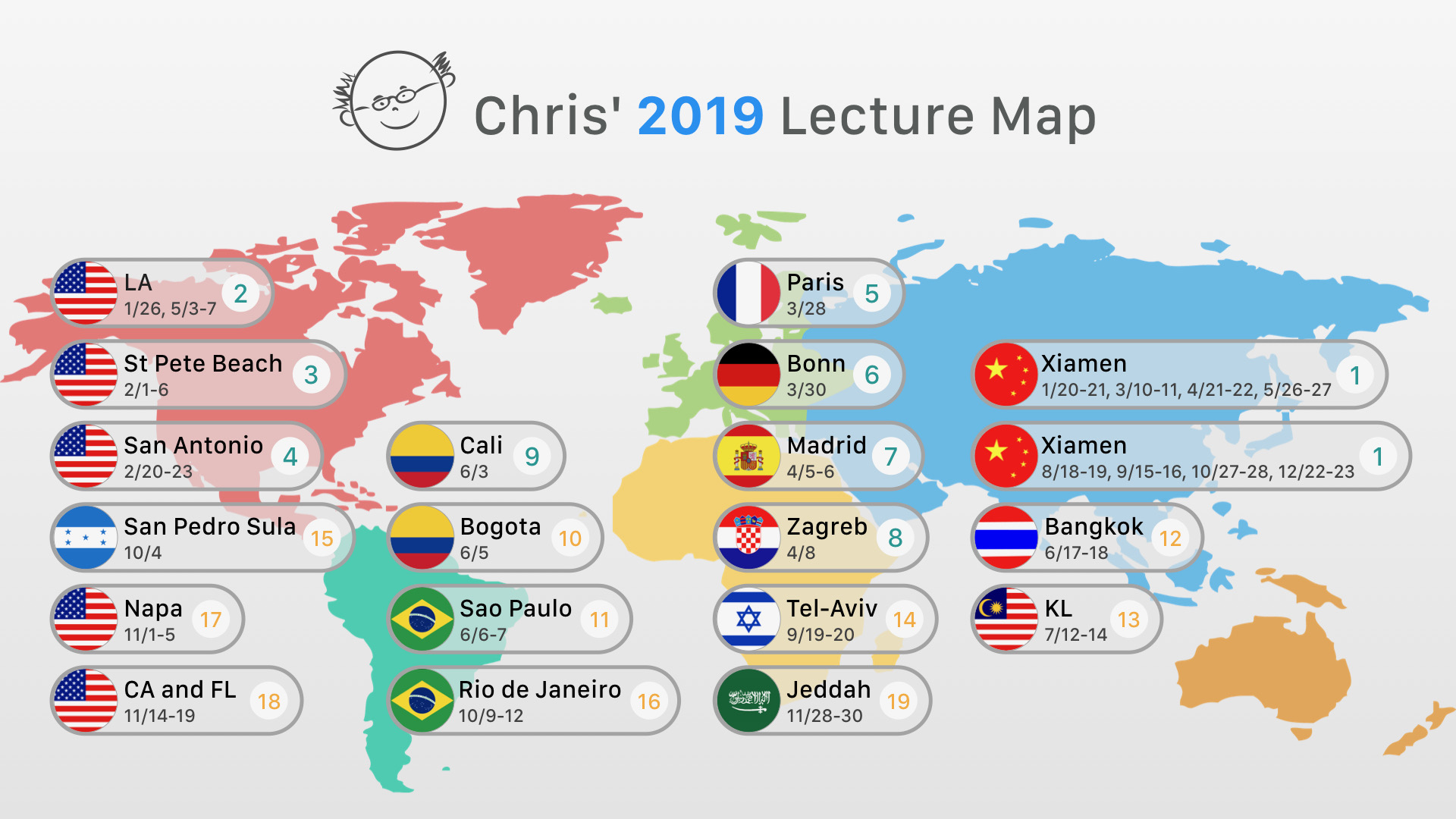 Chris' 2019 Lecture Map